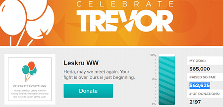 A fantastic fundraiser for a truly fantastic cause. If you're unaware of what the Trevor Project is, I highly recommend googling them for an idea. To The 100 fans: Heda would be so proud.